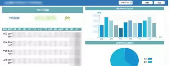 赋能智慧物流,思迈特软件Smartbi引领行业效率变革  第9张