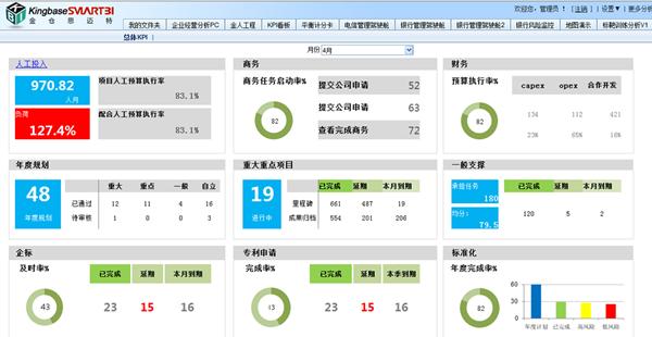 手机,平板等设备上浏览报表(未来支持wps作为设计器) 电子表格甚至